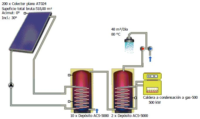 eficiencia energ tica y energ a solar t rmica