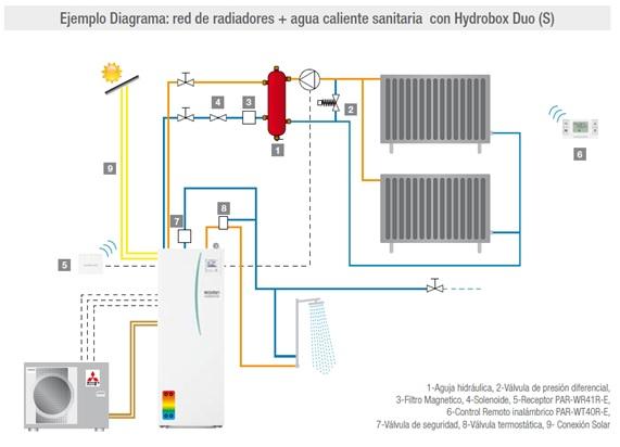 Aerotermia - Bomba de calor de alta eficiencia energetica para calefaccion ...